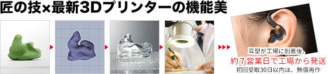匠の技×最新3Dプリンターの機能美